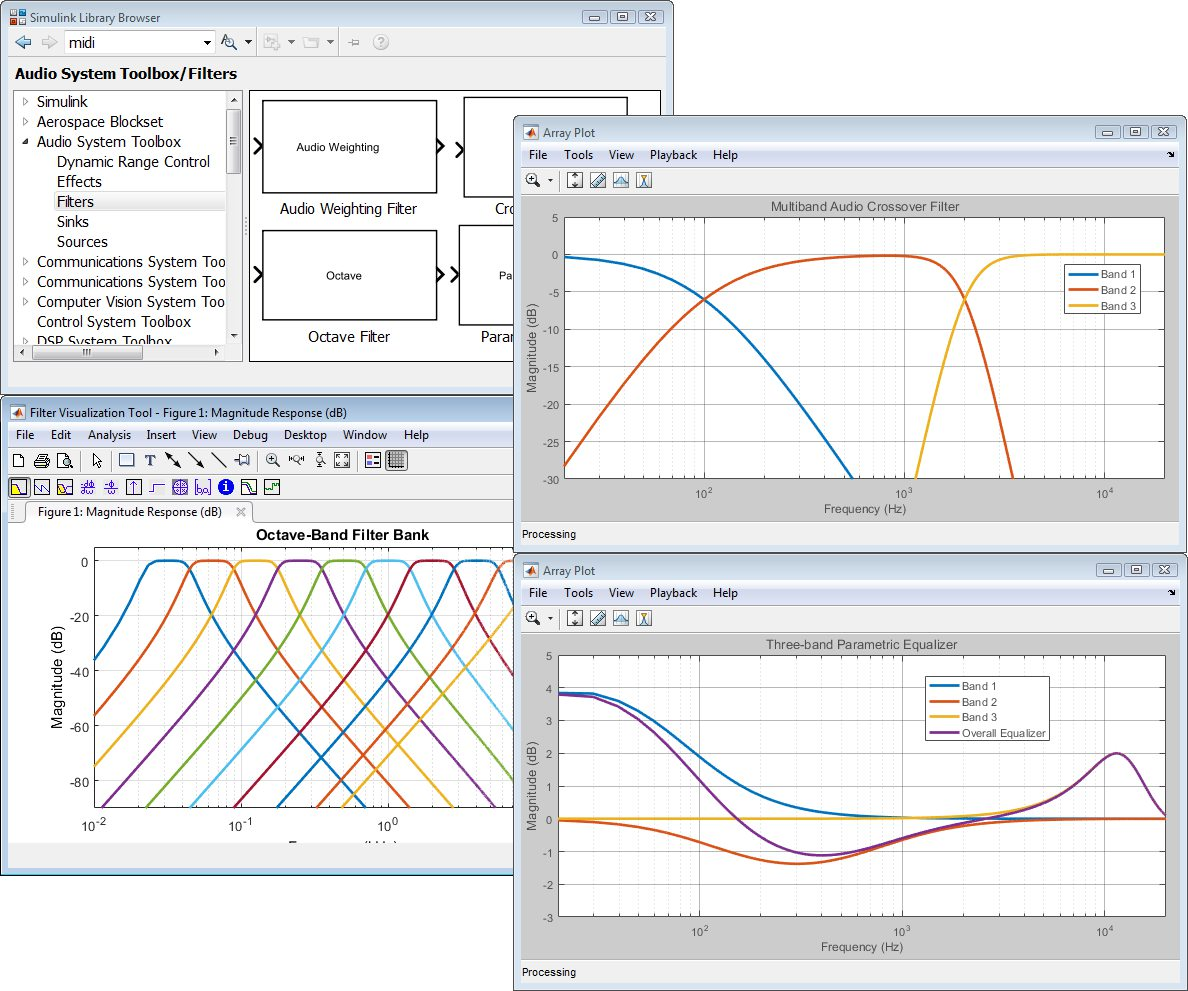 Real-time audio coding in Matlab: Special AAG seminar 30th